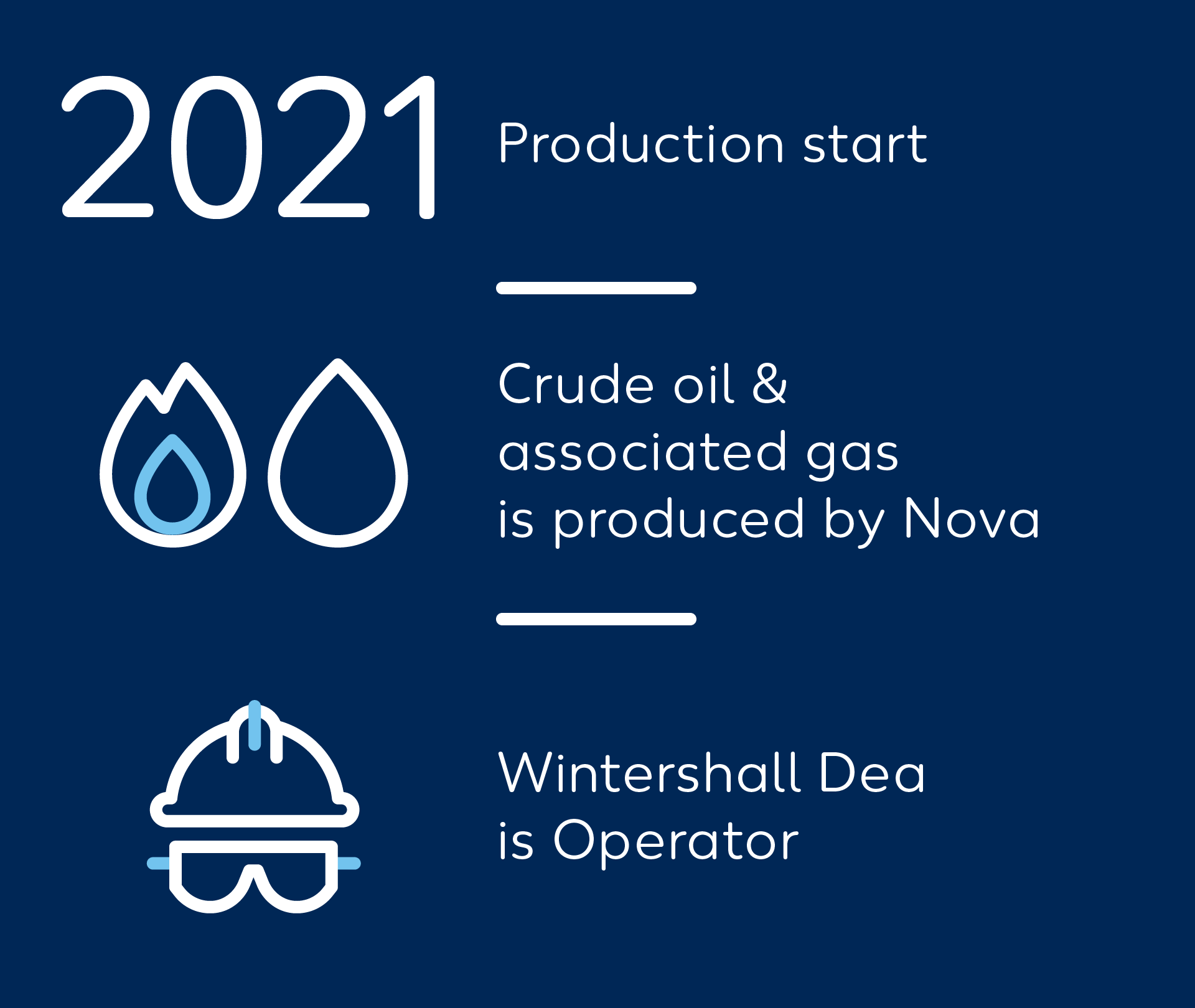 Wintershall Dea Norway Quickfact Nova
