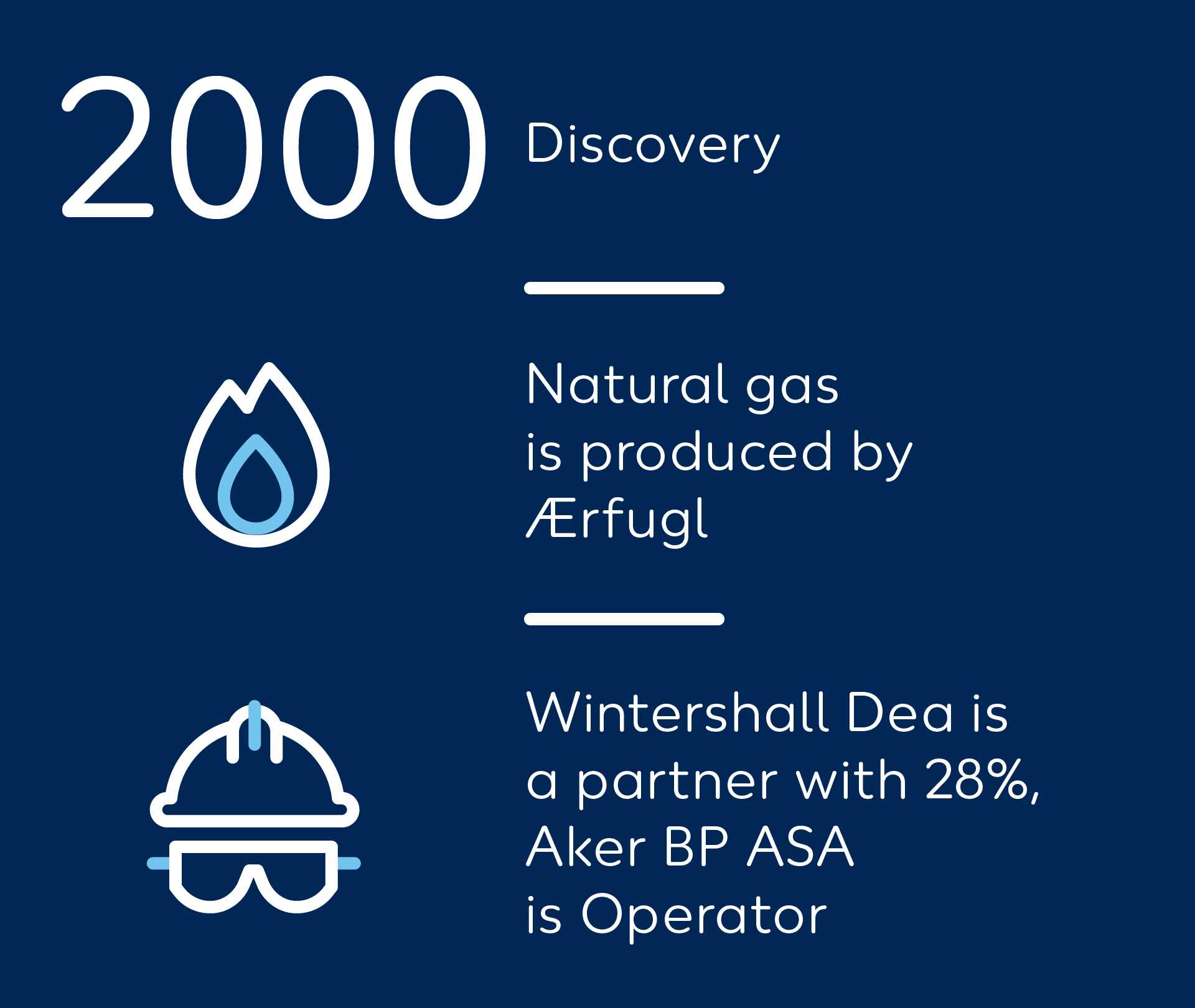Wintershall Dea Quickfact Ærfugl Norway