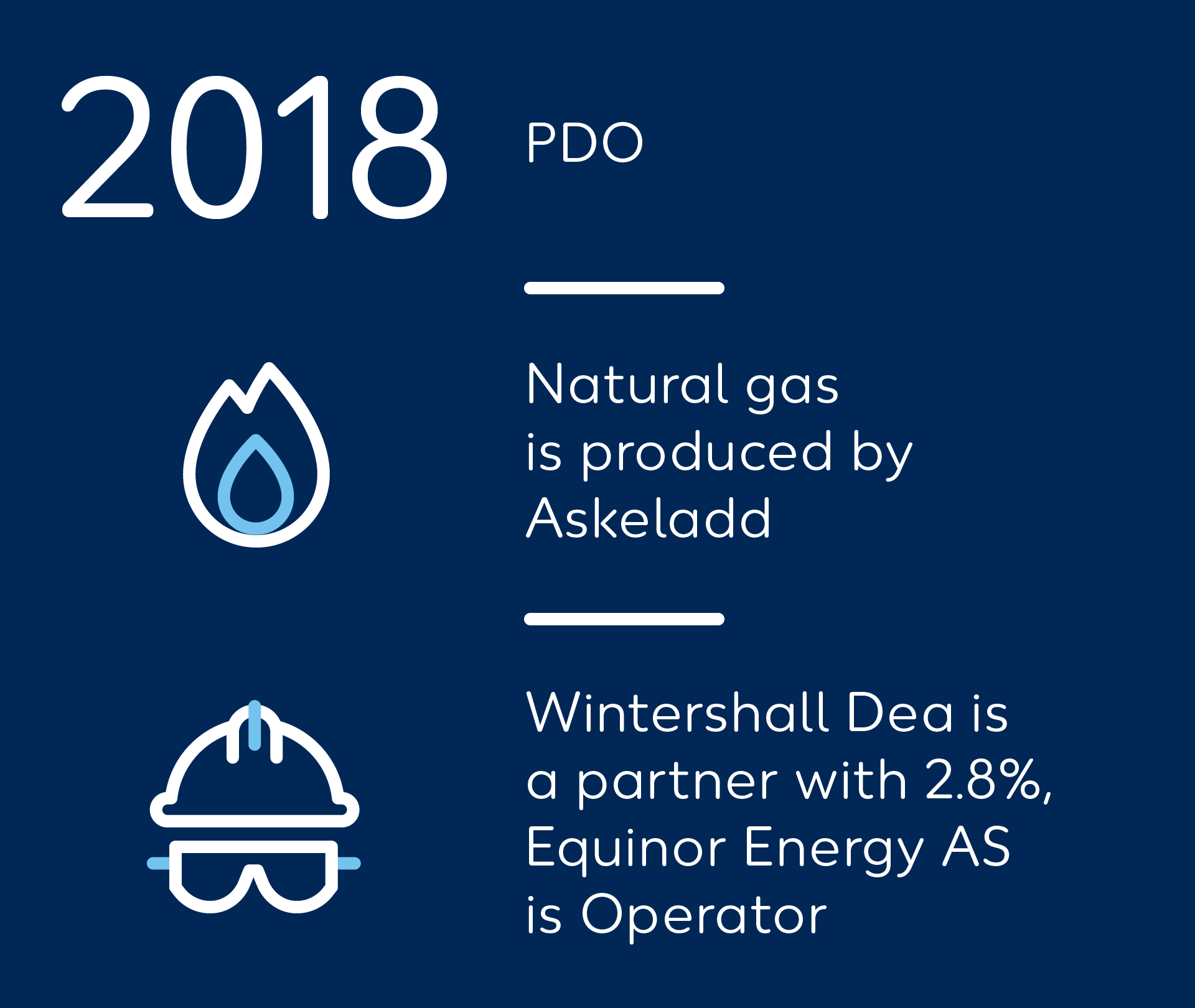 Wintershall Dea Quickfact Askeladd Norway