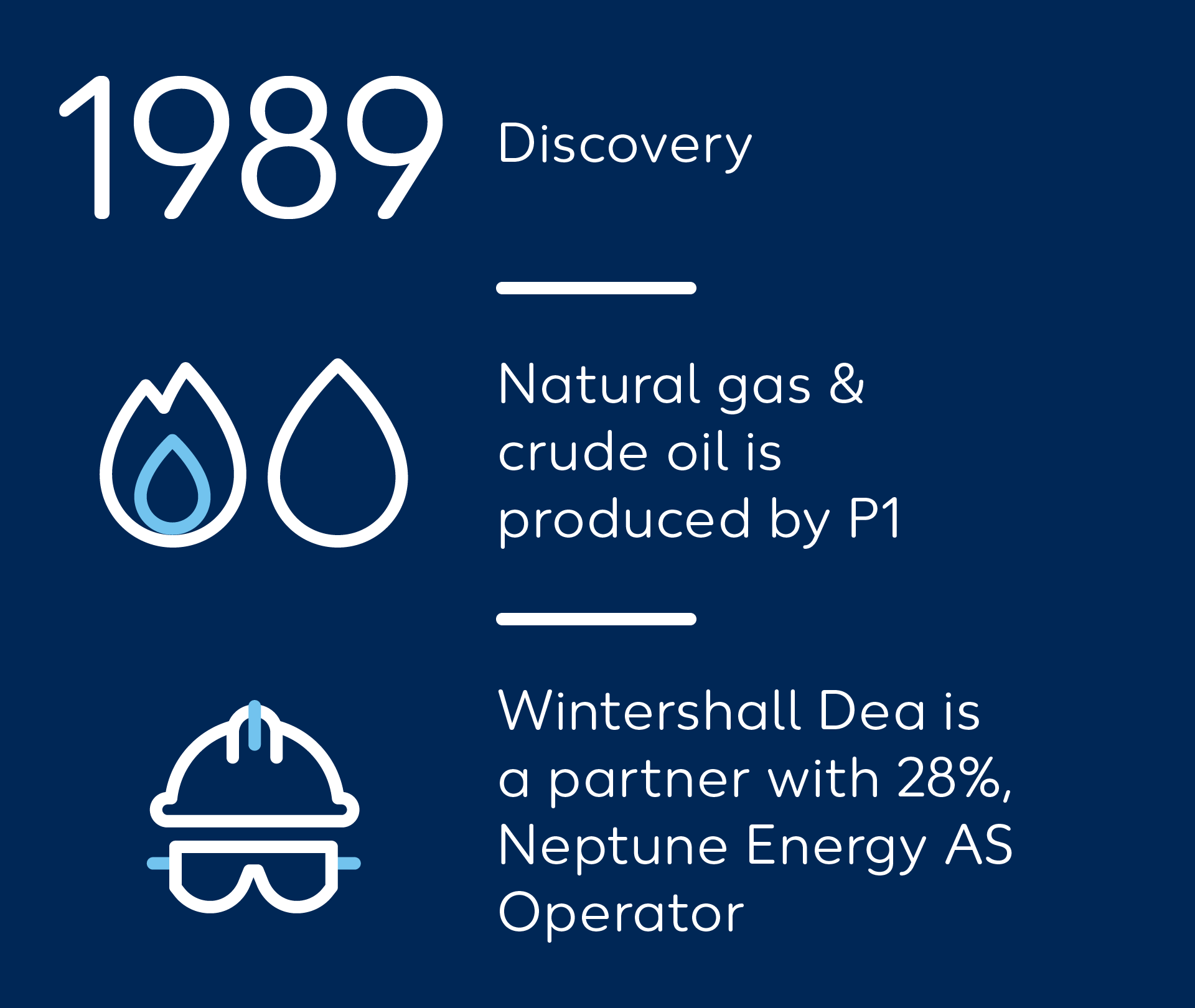 Wintershall Dea Quickfact Gjøa P1 Norway