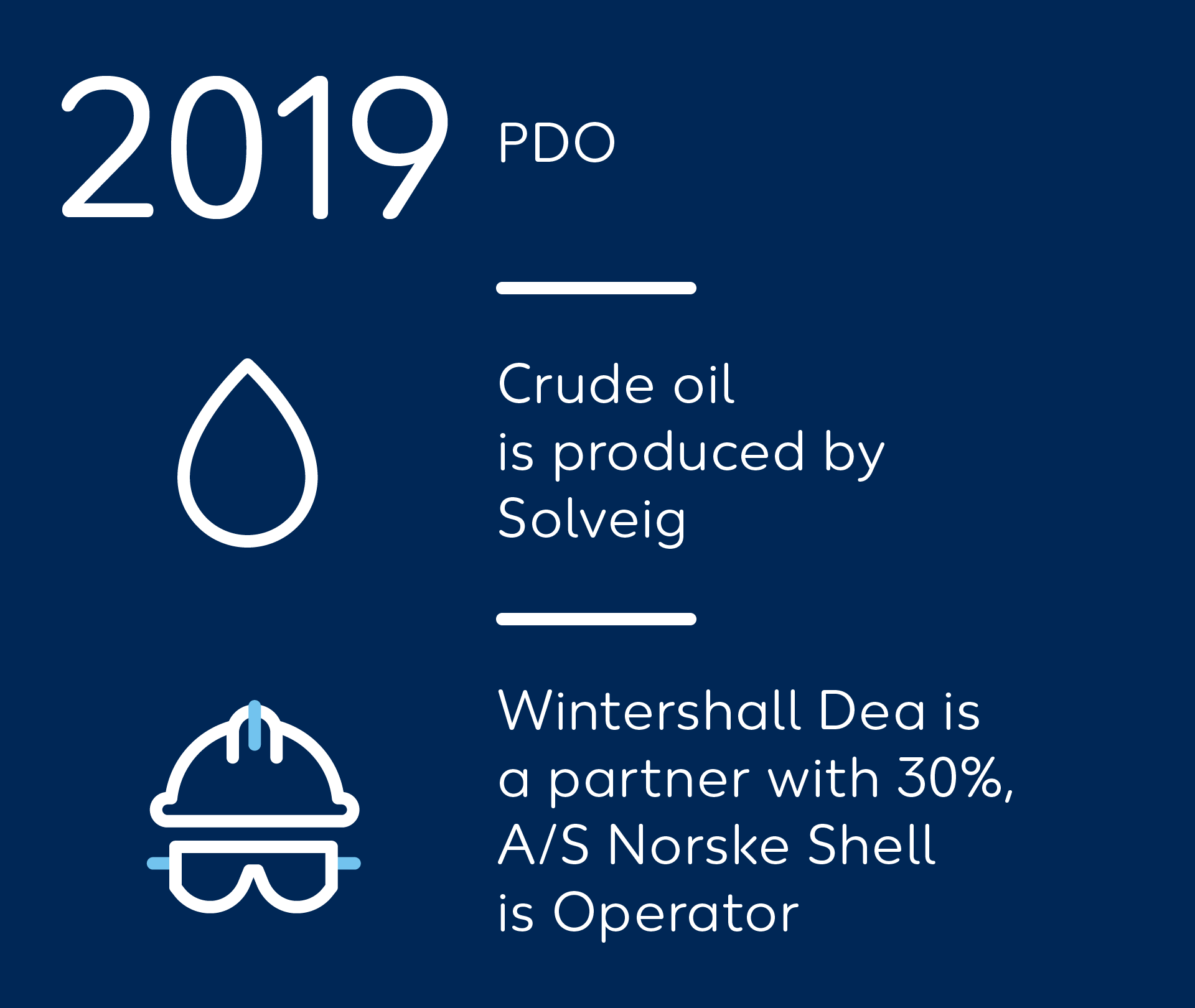 Wintershall Dea Quickfact Solveig Norway