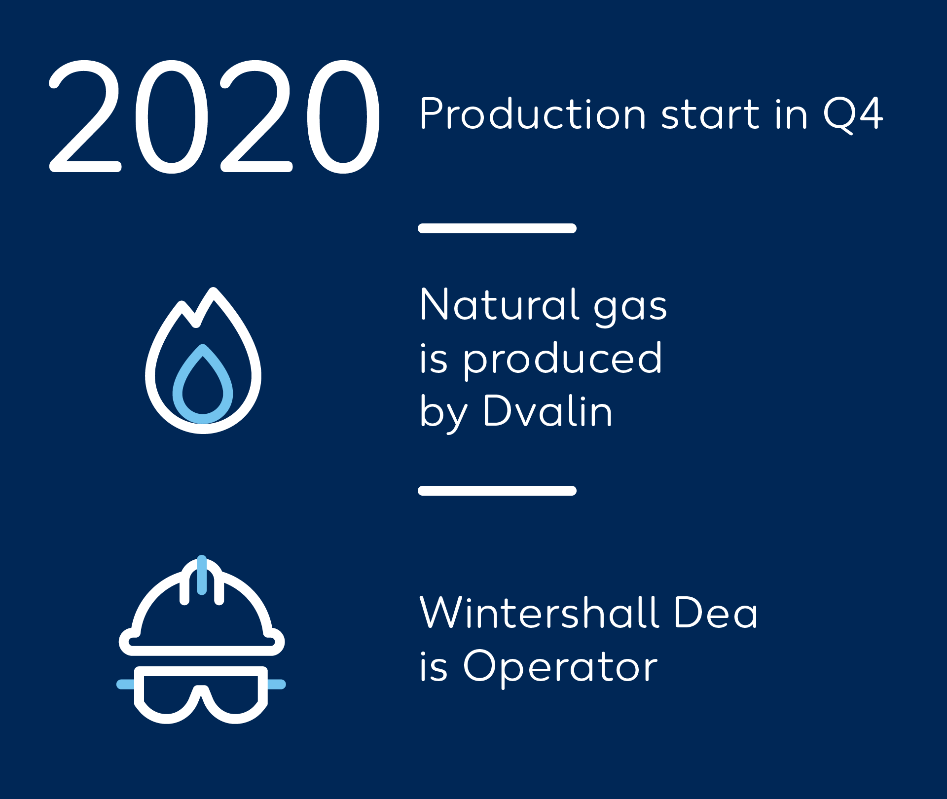 Wintershall Dea Quickfact Dvalin