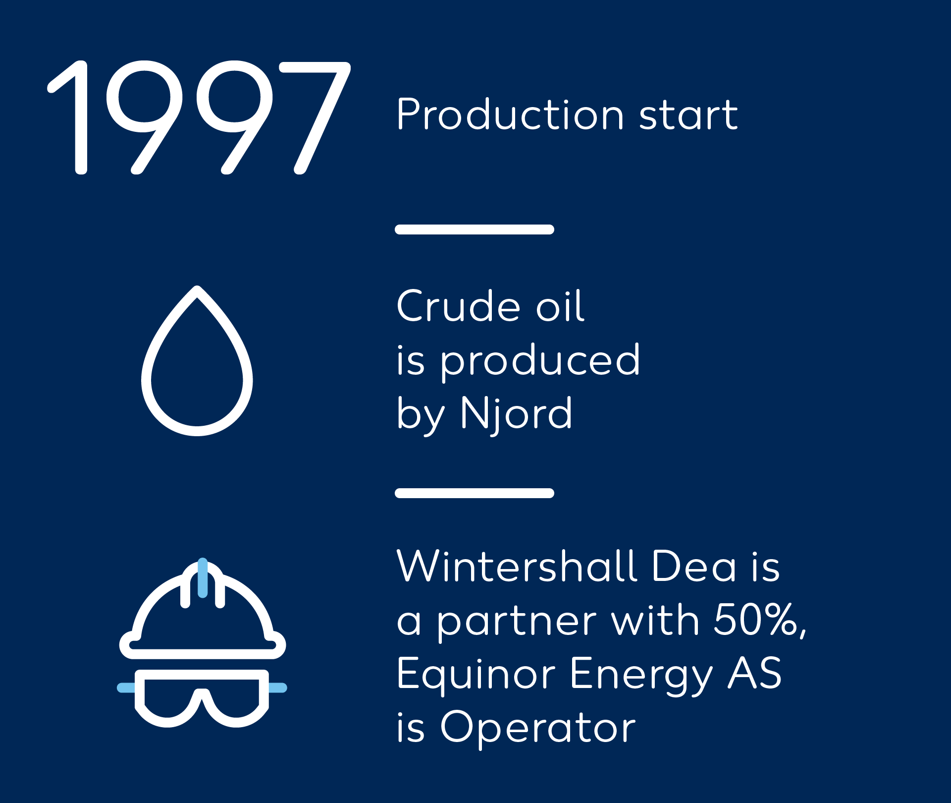 Wintershall Dea Quickfact Njord